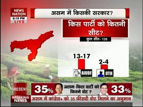 News Nation Opinion poll: Who is winning in Assam?