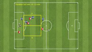 Tactical Periodization Blue Day. Out of balance - DOUBLE SMALL SIDED GAME