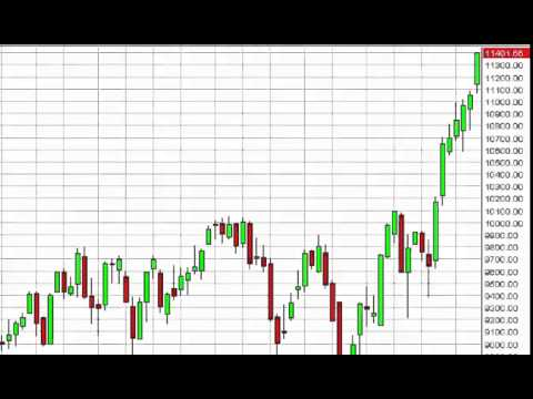 DAX Index forecast for the week of March 2 2015, Technical Analysis