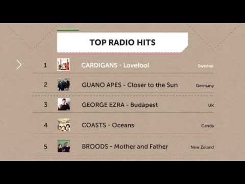 LikefromLeo Radio