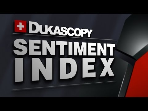 Sentiment Index: May Release