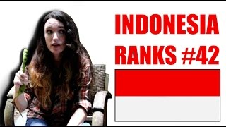 Indonesia Ranking #42