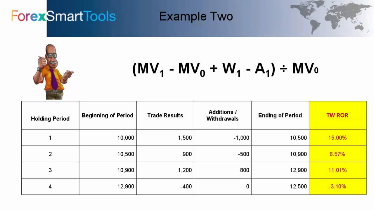 Forex smart tools trade log