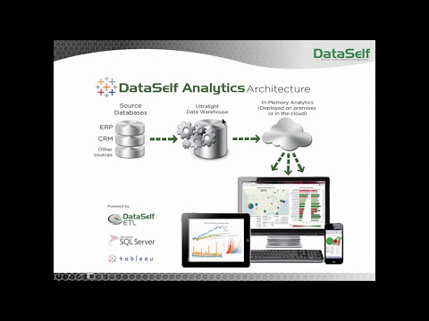 Analytics and BI for Sage ERP X3