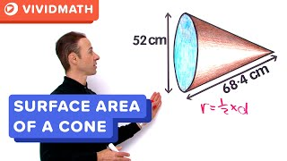 Surface Area Of A Cone - VividMaths.com