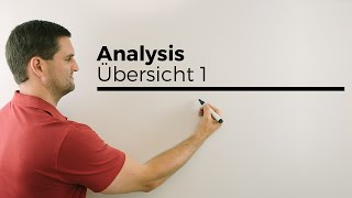 Analysis, Übersicht 1, Funktionen, Extrem-/Wendepunkte, Integrale,etc. | Mathe by Daniel Jung