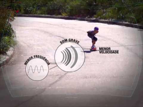 Skate - Acústica   Ciência em Quadro