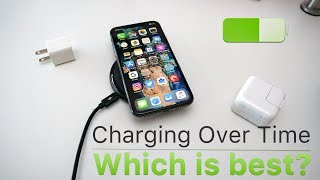 Charging iPhone Over Time - Which is Best?