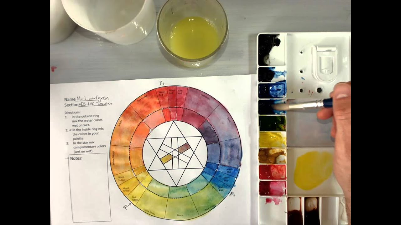 Watercolor Color Mixing Watercolor Color Mixing