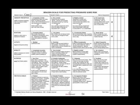 Braden Scale Score
