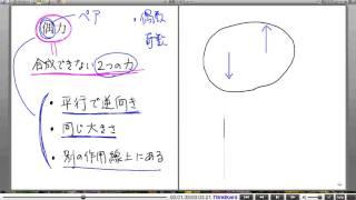 高校物理解説講義:「剛体のつりあい」講義14