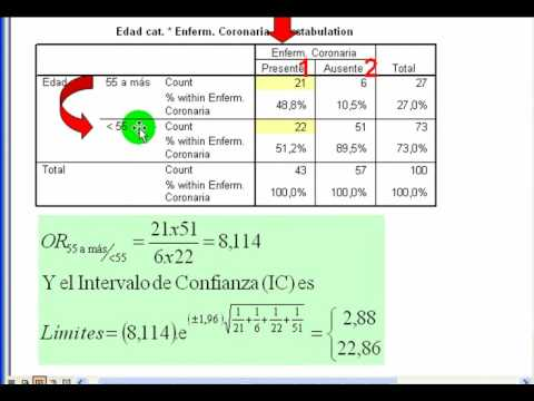 how to odds ratio validate a study