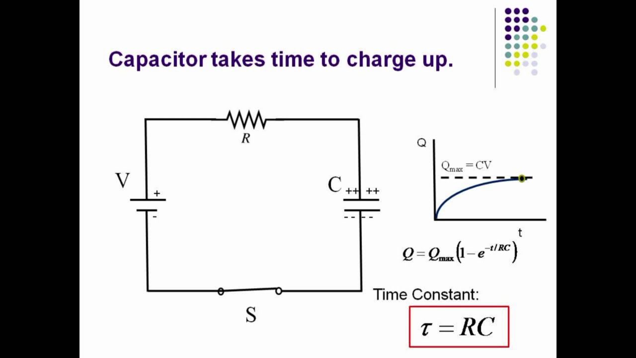 3 phase ac circuits lab report A circuit containing a resistor, a capacitor, and an inductor is called an rlc  circuit  figure 2: phase relationships between voltages across the components  of an  sketch this display in your report, remember to label the axis  appropriately 3.