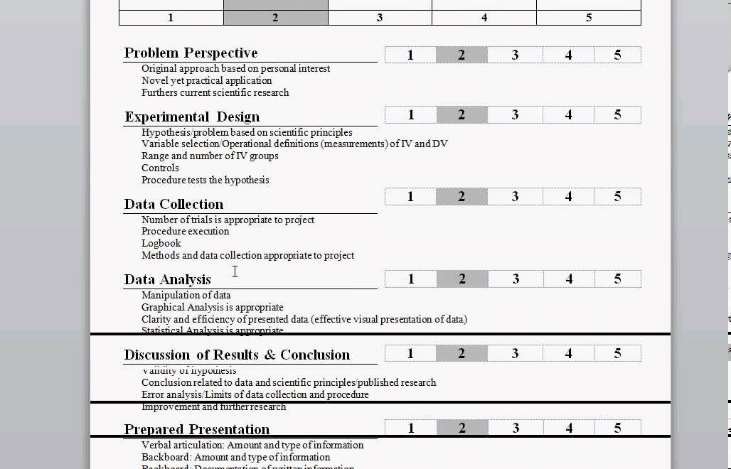 scoring rubric research report/paper The organization, elements of research report/paper writing, grammar, usage,  mechanics, and spelling of a written piece are scored in this rubric grade rubric  for.