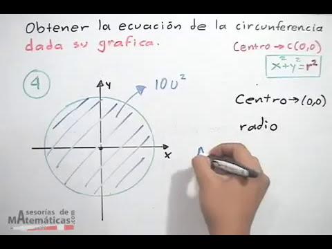 Obtener la ecuación de la circunferencia dada su gráfica