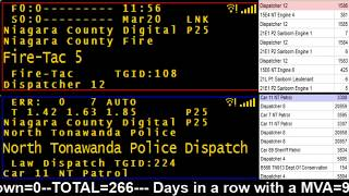 03/20/18 PM Niagara County Police & Fire Scanner Stream Fire Wire