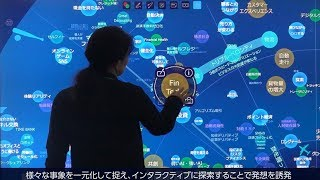 【東芝】Idea Wall Map?