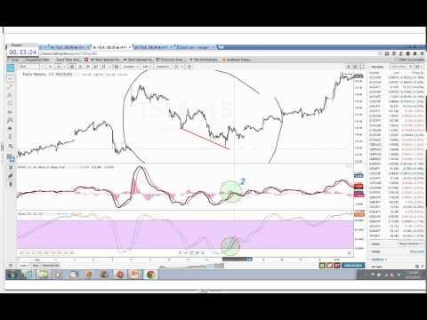 Trifecta Trading System Review - svnqav.com