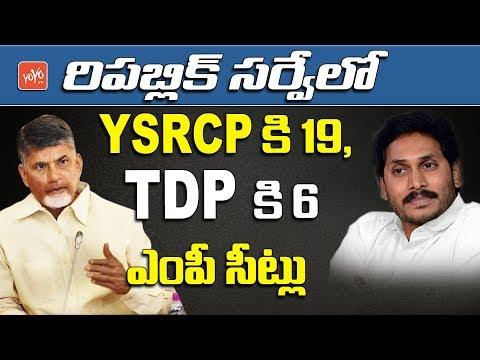 Republic TV C Voter Latset Survey 2019 On AP Politics for 2019 Elections | TDP | YCP | YOYO TV