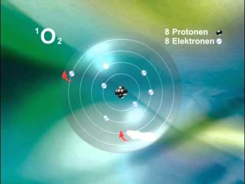 Анимация модели атома