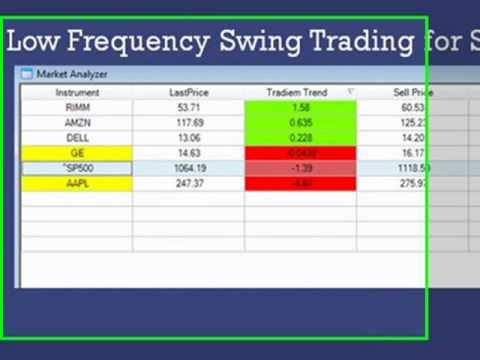 Automated high frequency trading system
