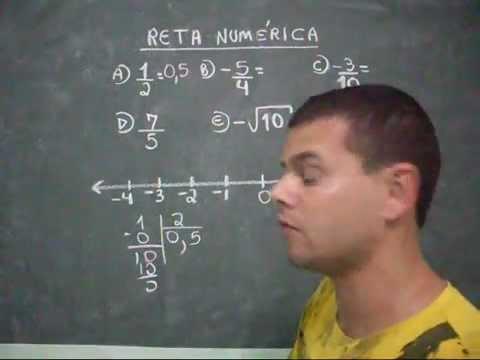 reta numérica com ph