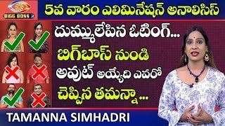 5th Week Elimination Analysis By Tamanna Simhadri | #BiggBossteluguseason3 | Telugu World