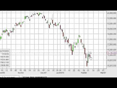 Nikkei Technical Analysis for February 19 2016 by FXEmpire.com