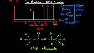 Low Resolution NMR Spectra