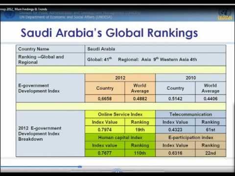 MILE Leadership Development - UN E-Government Survey 2012: Main Findings & Trend | Part 2/5