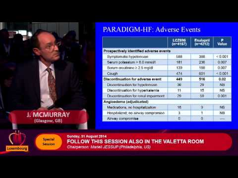 PARADIGM-HF — The Experts' Discussion