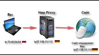 как зайти на заблокированный сайт / proxy бесплатно / vpn бесплатно
