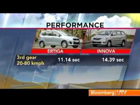 2012 Maruti Suzuki Ertiga Vs Toyota Innova | Comparison Test | Autocar India