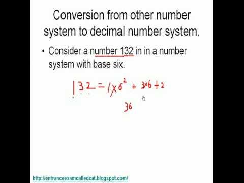 Number system: Base concept