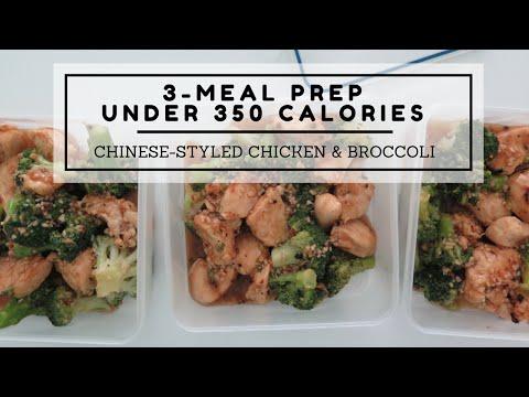 Healthy Chicken Recipes Under 300 Calories 03 Recipe Video Tube