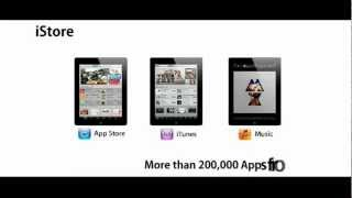 Ipad Mini Commercial Ad philippines
