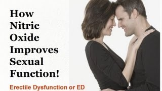 Sexual Function - Cardiovascular Wellness Library