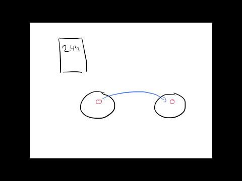 Wie funktioniert DNS?