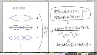 高校物理解説講義:「弦と気柱の振動」講義7