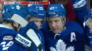 Winnipeg Jets vs Toronto Maple Leafs - February 21, 2017 | Game Highlights | NHL 2016/17