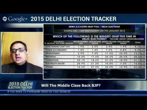 On #IndiaHangout 2015 Delhi Election Tracker In Association With C-Voter