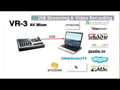 USB Streaming and Video Recording