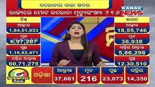 Corona Meter: Latest COVID-19 Updates | 4th August 2020 | Kanak News