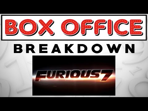 Box Office Breakdown For April 3rd - 5th, 2015 video
