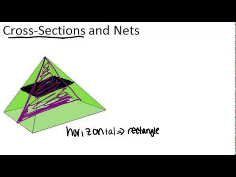 Cross Sections and Nets Principles
