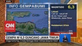 Gempa Magnitudo 6,3 Guncang Jawa Timur