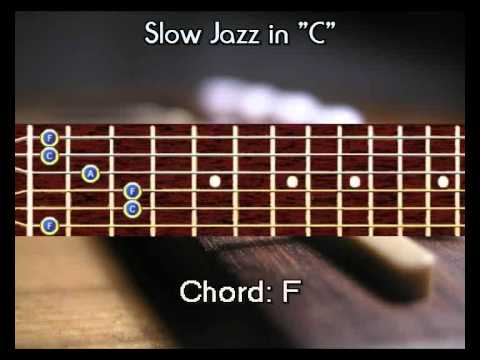 Guitar Lessons. Jazz In C. Practise Your Improvisation