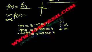 ক্যালকুলাস – লিমিট (Limit) পাঠ ১ :  ফাংশন  এর সীমা  (Limit of a Function)