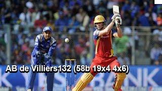 RCB Vs MI 10th May IPL 2015 AB de Villiers 133 runs Highlights