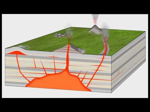 Volcanicity Pdf Download